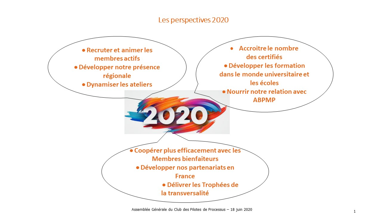 Les perspectives 2020